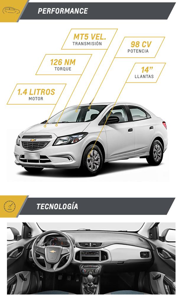 Chevrolet Prisma Joy