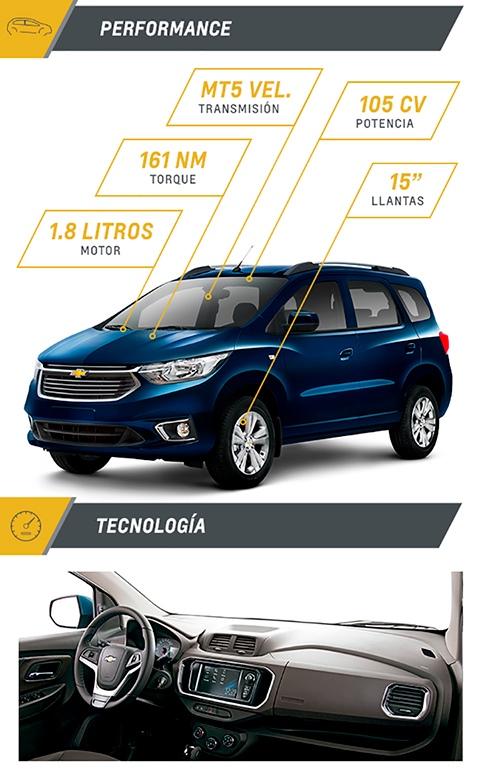 Nueva Chevrolet Spin 2019