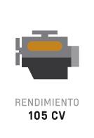 Rendimiento motor de 105CV