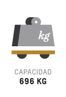 Capacidad de 696Kg