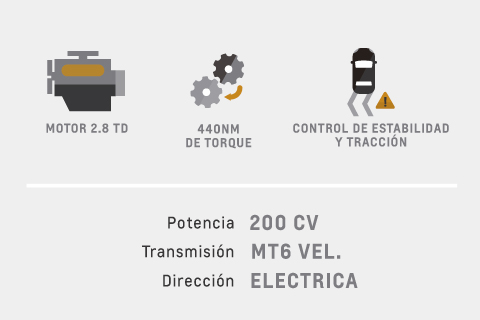 Caracteristicas de Chevrolet S10