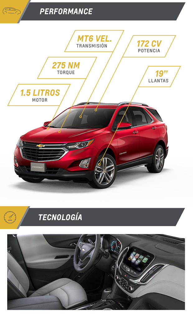 Nueva Chevrolet Equinox