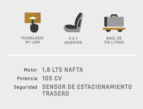 Caracteristicas de Chevrolet Spin