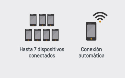 Dispositivos Wi-Fi