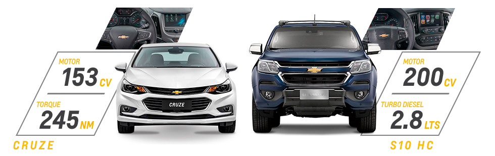 Test Drive Chevrolet Del Sur Autos