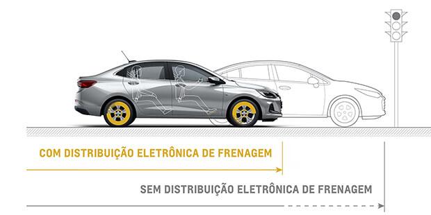 Onix Plus Premier 2020 com sistema de freios ABS e EBD