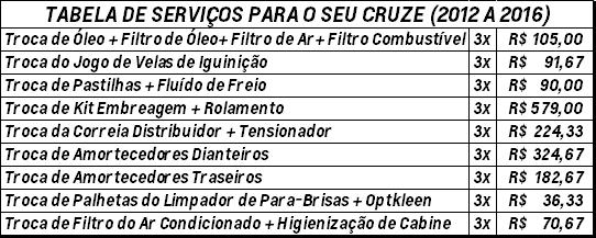 Tabela de Serviços para Cruze de 2012 a 2016