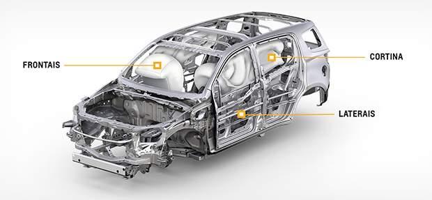 Proteção e segurança do novo SUV Chevrolet Trailblazer 2021 com 6 airbags