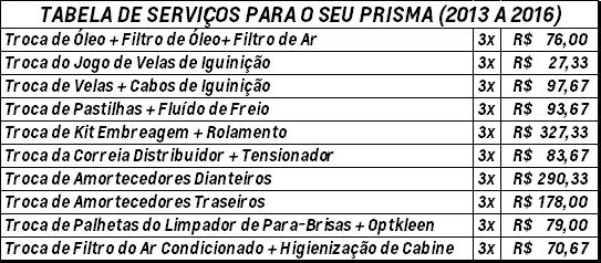 Tabalea de Serviços para Chevrolet Prisma de 2013 a 2016