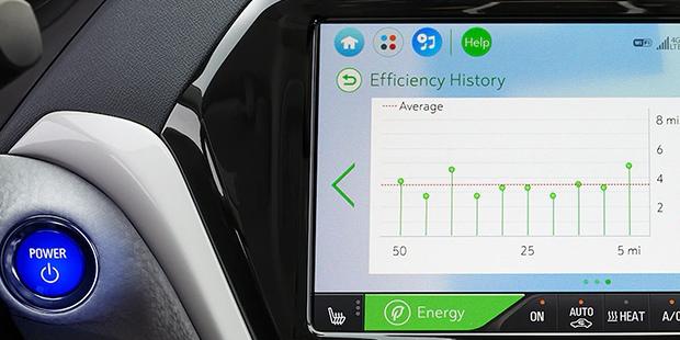 Histórico de energia do carro elétrico Chevrolet Bolt EV