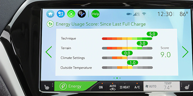 Pontuação de consumo de energia do Chevrolet Bolt EV 2019