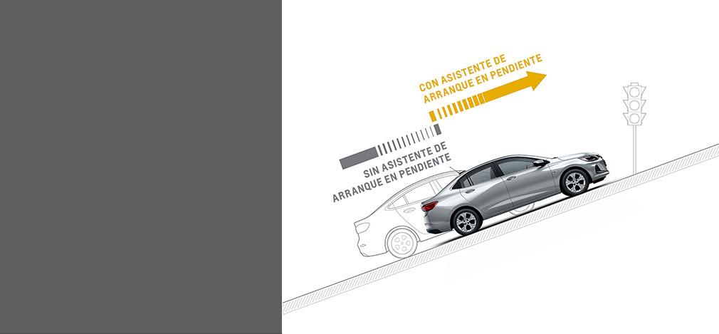 Chevrolet Sail - Techo de tu Sedan