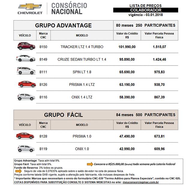 Tabela de preços Consórcio Nacional Chevrolet para grupos Advantage e Fácil