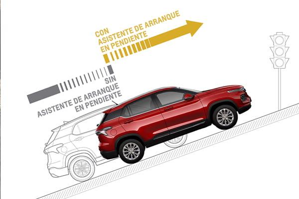 Seguridad Chevrolet Groove - Asistente de arranque en pendiente